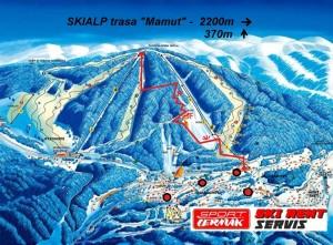 skialpová trasa